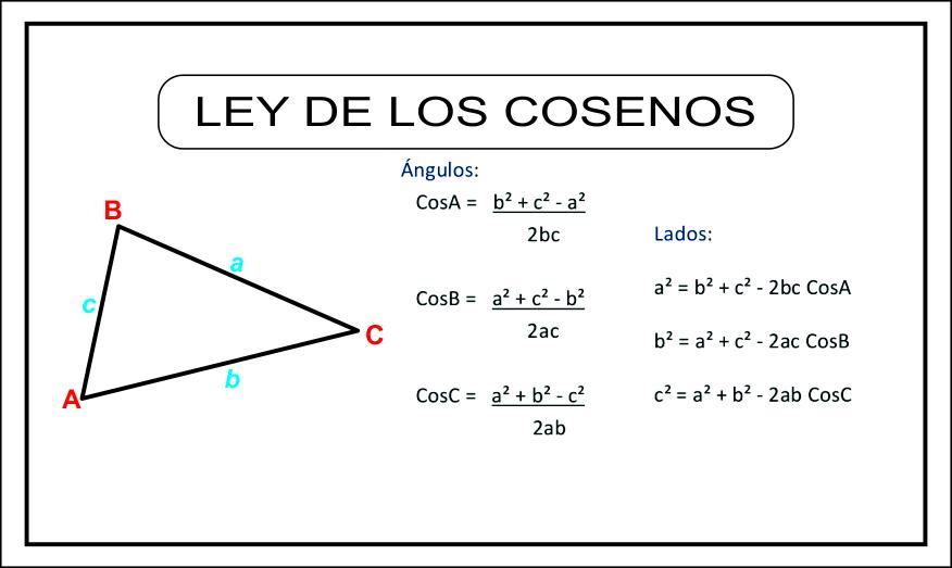 Teoremas Del Seno Y El Coseno Ejercicios Resueltos Ejercicios Con Ley De Senos Y Cosenos Pdf